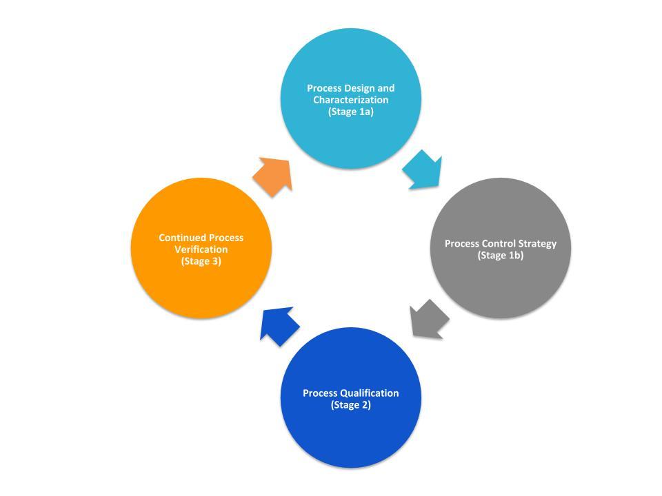 PCPV diagram (1).jpg